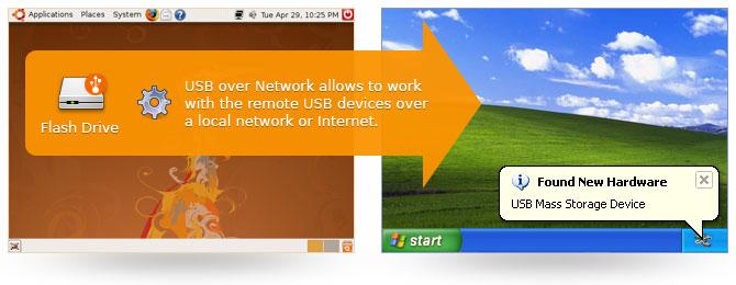 USB over Network Server for Linux